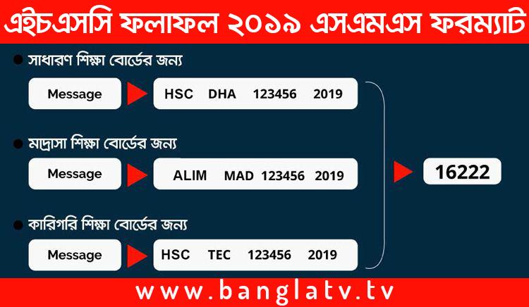hsc-result-2019-sms
